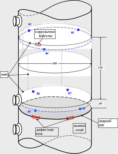 Схема объекта контроля из